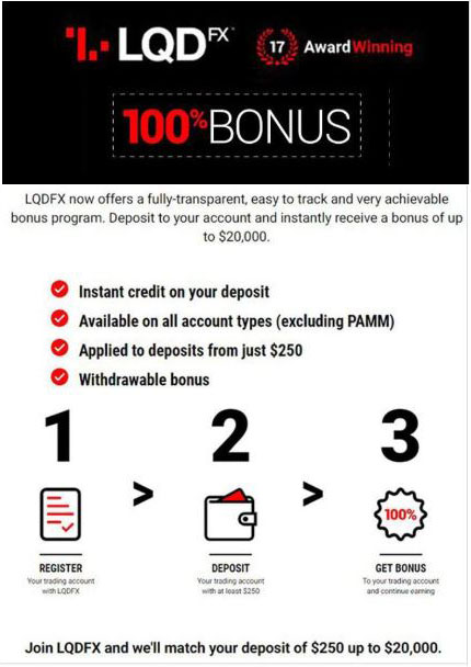Claim your 100% Forex Bonus from here..